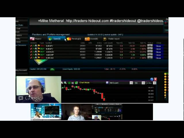 Live FOREX trading session with analysis, tips and tricks 2012-06-04 18:00GMT