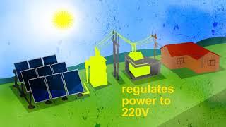 Nhà máy điện mặt trời hoạt động như thế nào?