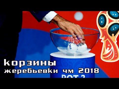 Кто попал в какую корзину для жеребьевки ЧМ 2018. Футбол.