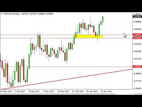 NZD/USD Forecast for the week of June 30, 2014, Technical Analysis