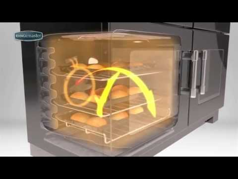 Rangemaster Multi-function Ovens In Detail