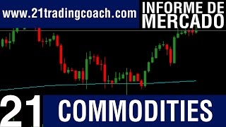 Commodities Informe Diario | 18 de Nov. 2016 | 21 Trading Coach