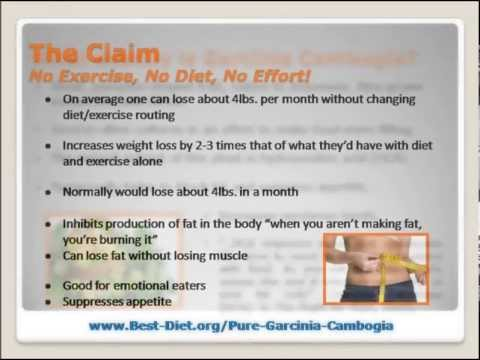 Garcinia Cambogia - Does It Really Help You Lose Weight?