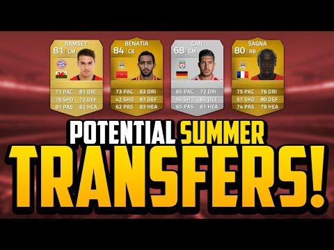 POTENTIAL SUMMER TRANSFERS! - BENATIA, RAMSEY, SAGNA, EMRE CAN! | FIFA 14 Ultimate Team