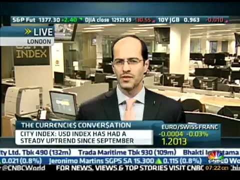 Ashraf Laidi on CNBC post-NFP & Bernanke - Apr 10, 2012 Chart