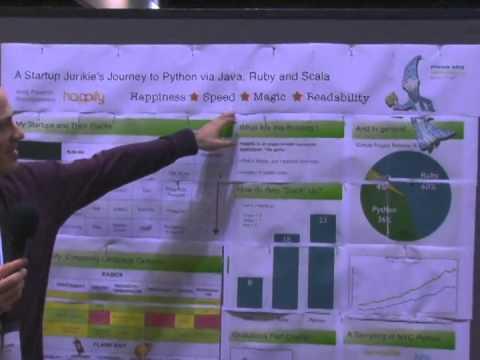 11. A Startup Junkie's Journey to Python via Java, C#, Ruby and Scala