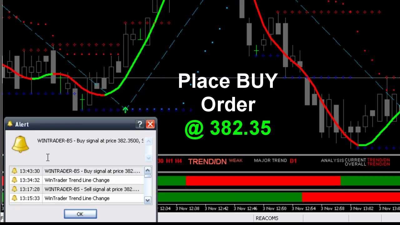 Scalping forex factory