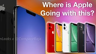 What is Apple doing for 2019 and 2020 iPhones?