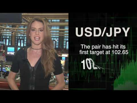 06/28: Stocks rebound, GDP beats expectations (12:41ET)