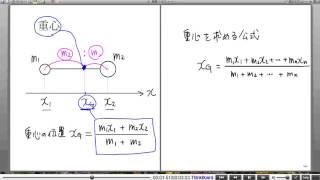 高校物理解説講義:「剛体のつりあい」講義17