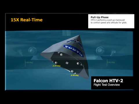 DARPA s Falcon HTV-2  complete flight overview - (edited by robotpig.net)