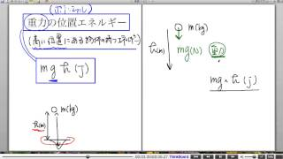 高校物理解説講義:「仕事と力学的エネルギー」講義11