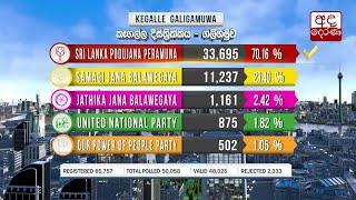 Polling Division - Galigamuwa