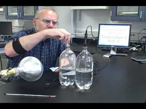 The Greenhouse Gas Demo