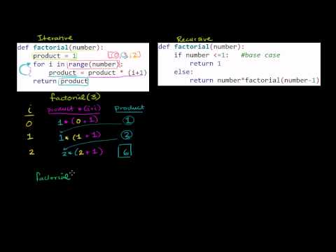 Comparing Iterative and Recursive Factorial Functions