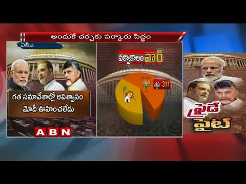 Reasons Behind BJP Government Is All Ready To Face No Confidence Motion | ABN Telugu