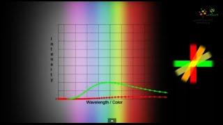بلوى زرقا و فوق بنفسجية .. هو الضوء موجة ولا جسيم؟! - كورس ميكانيكا الكم #4