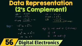 Data Representation using 2's Complement