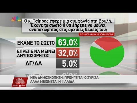 Ειδήσεις Star - 24.7.2015 - βράδυ