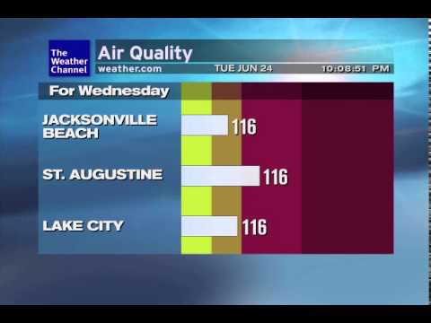 Weatherstar XL v3 Air Quality Forecast