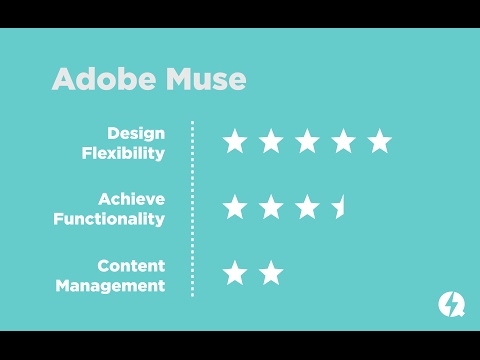 Pros / Cons of Adobe Muse    Quick Start Guide