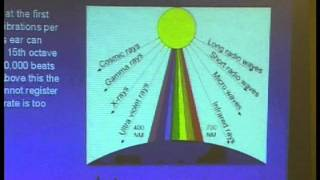 Zycie Swiatlem, Living on Light, Poznan 2001 - part 5