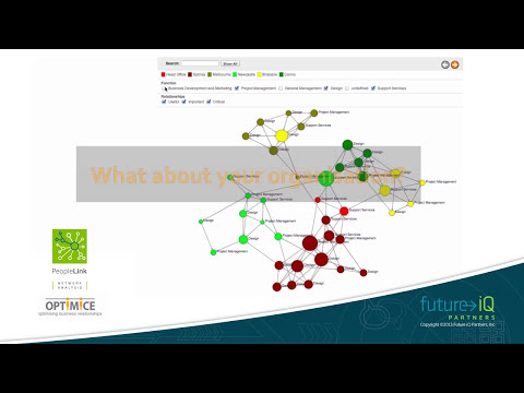People Link Network Mapping