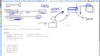 Static Keyword in C Part 1/2