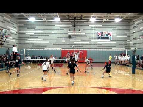 Gavilan College Vs American River College Highlights