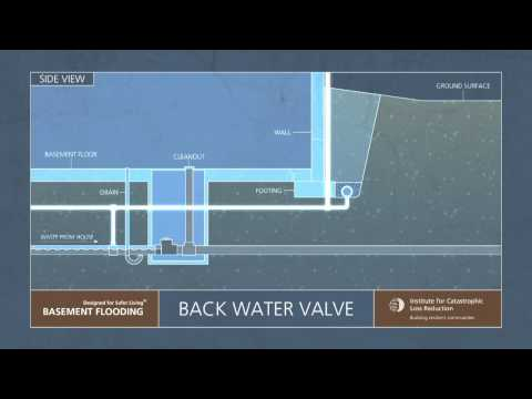 5 ICLR narrated animation: Backwater valves and disconnecting foundation drains