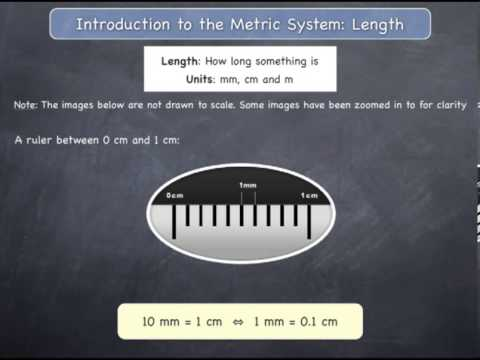 Introduction to the Metric System: Length