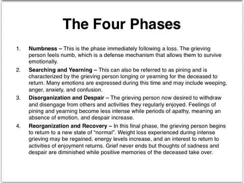 Four phases and four tasks of grieving youtube