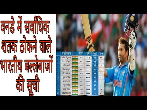List of Indian batsmen 5th test match live cricket highlight