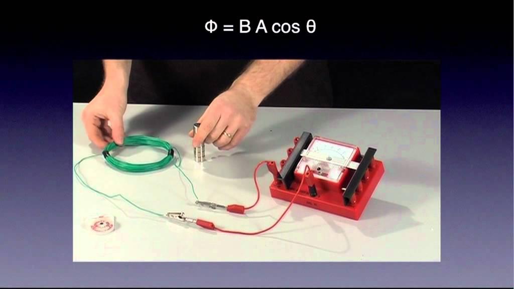 Ibph Ep 9 Electromagnetic Induction Youtube