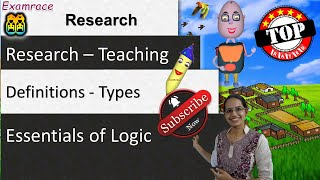 Definitions - Types (Lexical, Stipulative, Precising, Theoretical, Persuasive), Classification