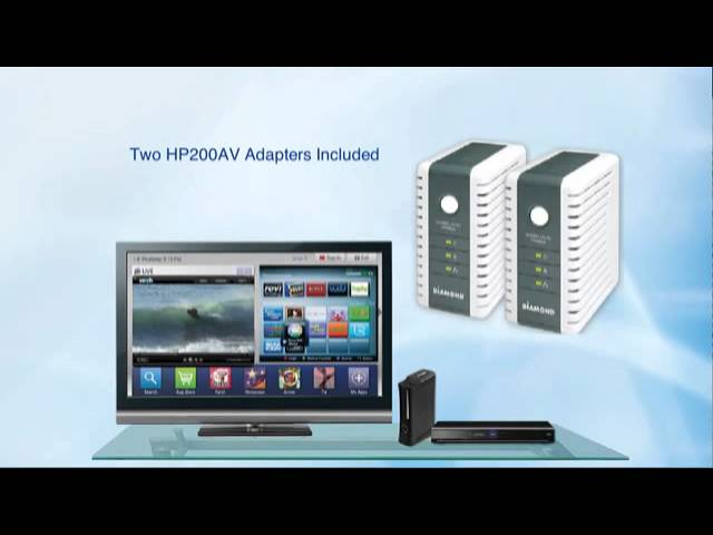 Diamond HP200AV Powerline Internet AV Kit