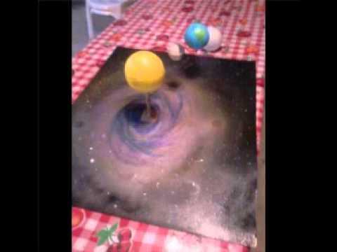 Maqueta de la tierra sol y Luna