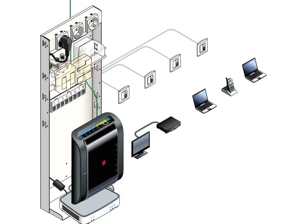 Branchement fibre optique images - Raccordement fibre optique maison ...
