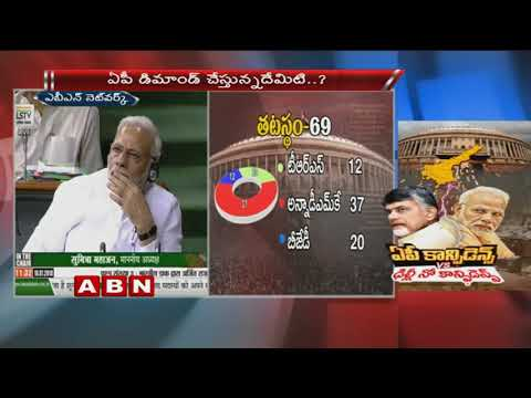 BJP gets 3 hrs to speak in no confidence motion vote, Congress 38 mins | TDP 13 mins