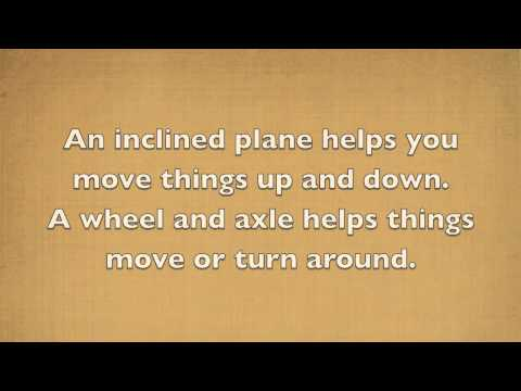 Simple Machines (Song and lyrics)