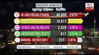 Polling Division - Medawachchiya