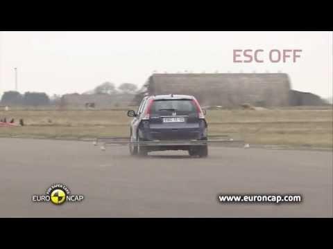 Euro NCAP | Honda CR-V | 2013 | ESC Краш-тест