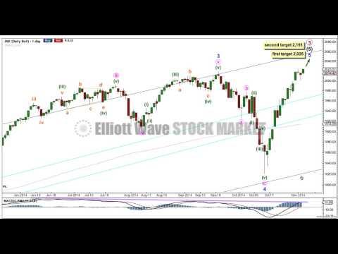 S&P 500 Elliott Wave Technical Analysis - 5th November, 2014