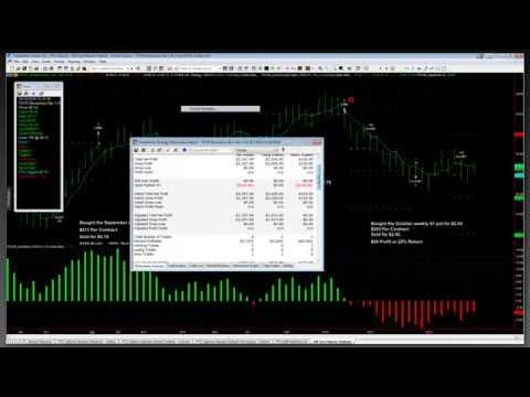 Explosive stock trading strategies amazon