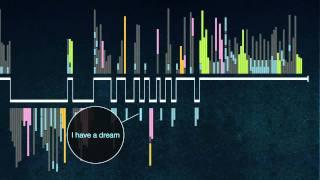 Martin Luther King, Jr.'s Speech analyzed by Nancy Duarte