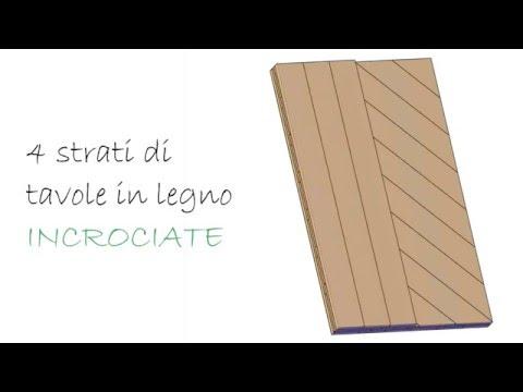 Tavego Elementi strutturali di legno senza colle