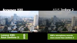 Lenovo K80 Цена