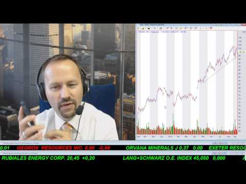 Smallcap-Investor Talk 257 mit DAX, Gold, Apple, Adidas, Tesla und Pacific Ethanol