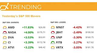 Stock Market Today: Stocks Close Off the Best Levels as Investors Await the Fed | March 20, 2019