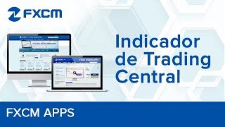 Indicador Trading Central Apps de FXCM